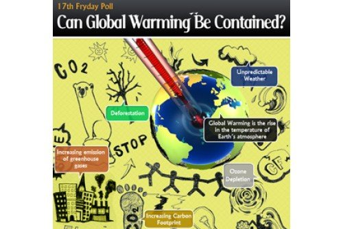 a discussion on the causes and solutions for global warming
