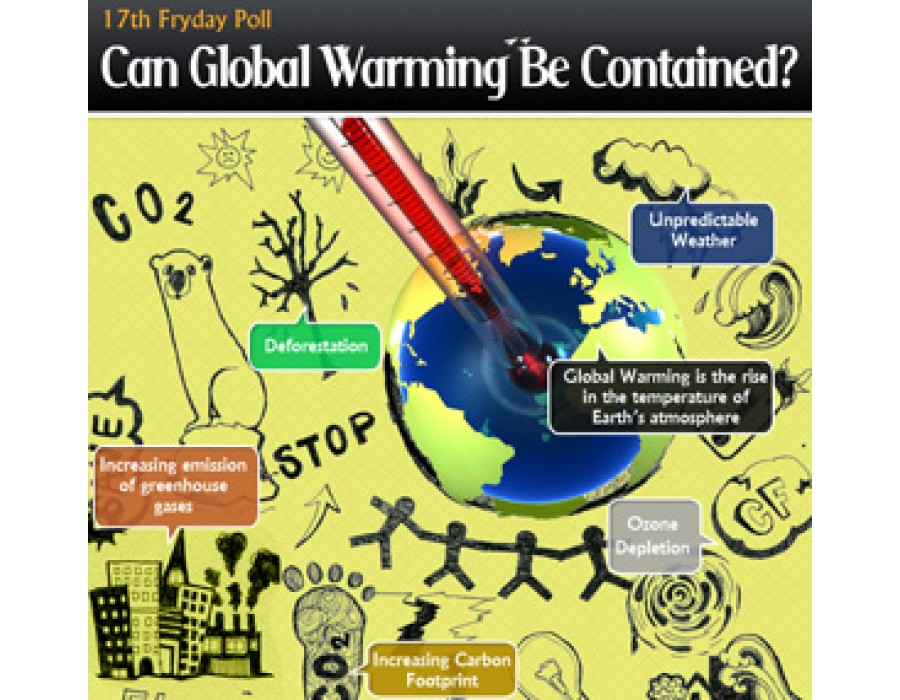 biological research global warming essay