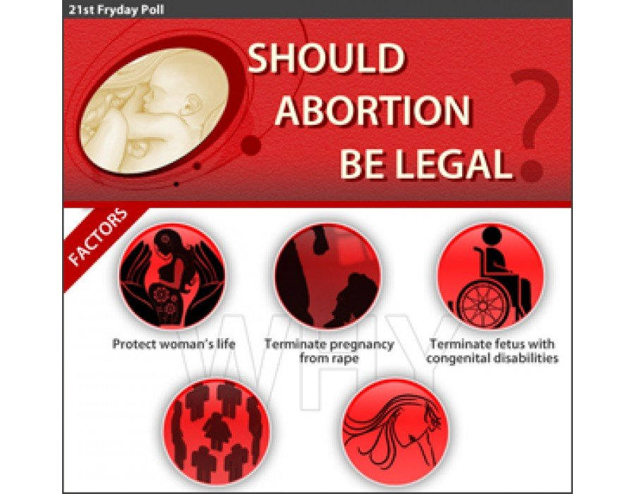 keep abortion legal essay