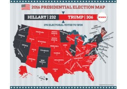 2016 US Presidentional Election Map