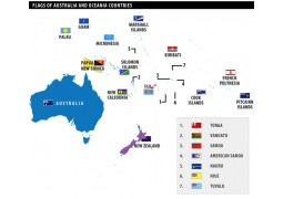 Australia and Oceania Countries Flag Map - Digital File