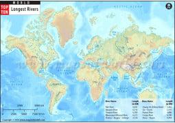 World Top Ten Longest Rivers Map - Digital File