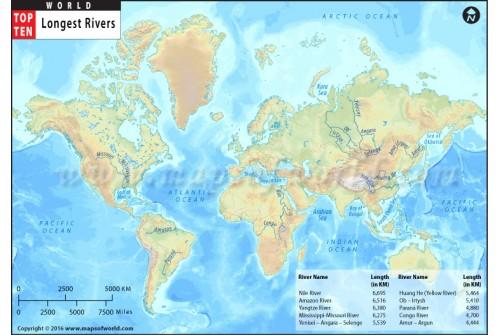Top Ten Longest Rivers